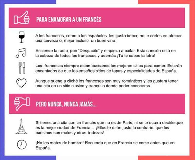Sitio de citas espana