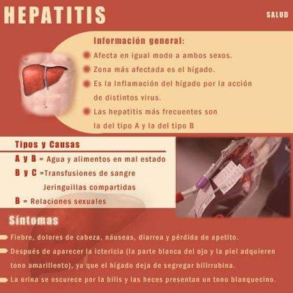 La hepatitis C, primer causa de muerte en coinfectados por VIH