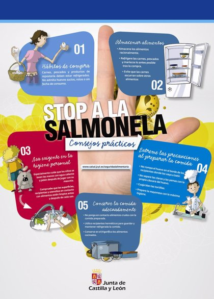 La Junta prevé realizar durante 2010 más de 50.000 visitas en establecimientos para prevenir la salmonella