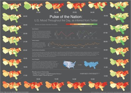 Twitter mide la felicidad en EE.UU.