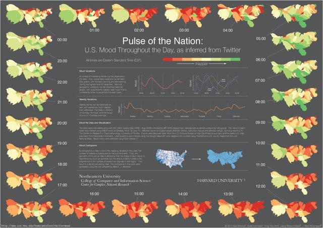 Felicidad en EE.UU. en función de los 'tweets' enviados.