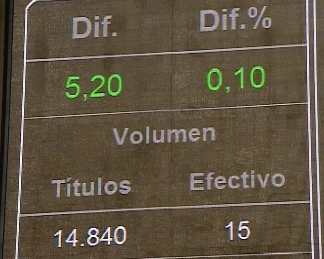 La Bolsa abre con una subida del 0,17%