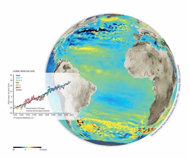 Imagen explicatica del nivel del mar