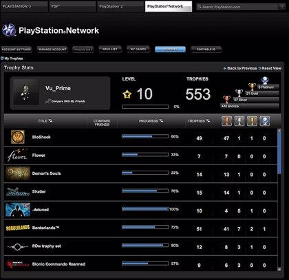 Sony aumentará el número de títulos del catálogo físico en Playstation Network