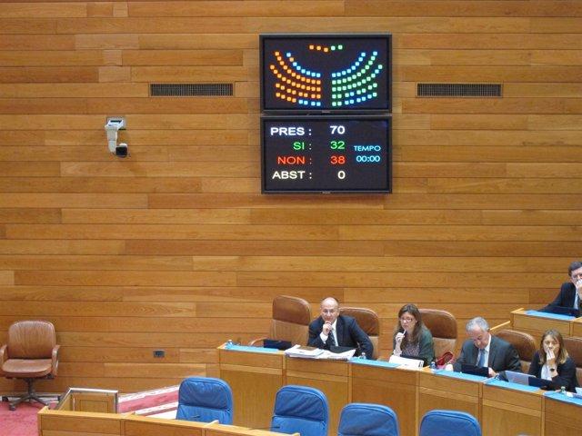 Votación En El Pleno Del Parlamento De La Ley De Aguas