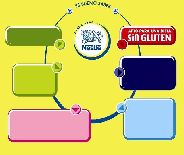 Logo Compass Sin Gluten