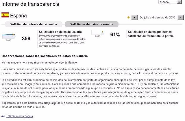 Solicitud De Información De Usuarios Por Google