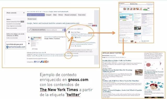 Gnoss Y NY Times