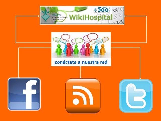 Nuevas Tecnologías De Comunicación En El General De Valencia