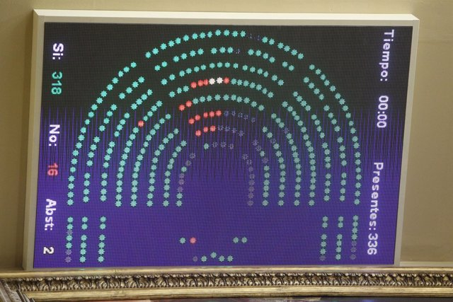 Votación De La Reforma De La Constitución En El Pleno Del Congreso