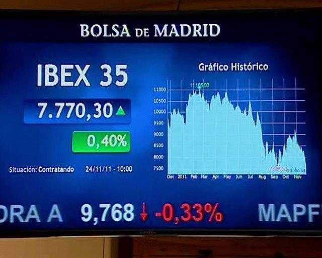 El Ibex 35 se sitúa en lo 7.830 puntos