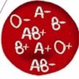 Cartel Grupos Sanguíneos