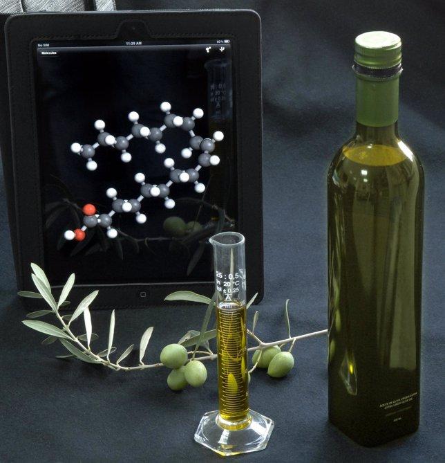 Aceite De Oliva Y Ácido Oléico (Gráfico 3D)