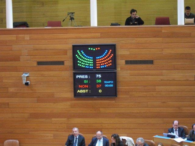 Votación del PP en Solitario en el Parlamento gallego