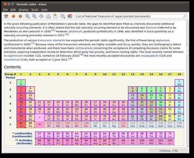 Pantalla Del Archivo Que Contiene La Wikipedia