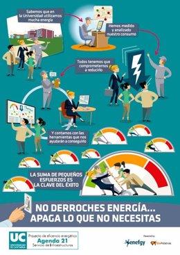Cartel Informativo De La Campaña