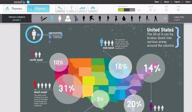 Página Web Para Crear Infografías
