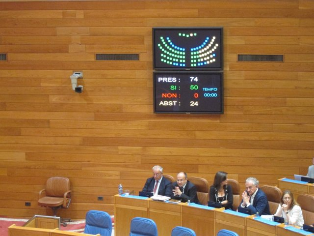Votación en Parlamento de Galicia sobre reforma del voto.