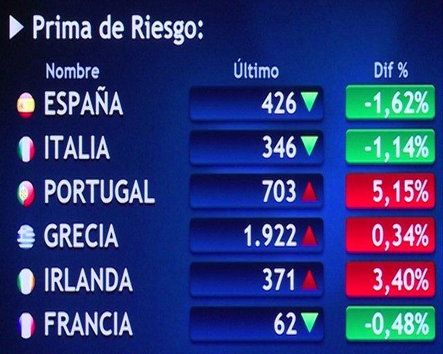 El Ibex pierde un 1,1%