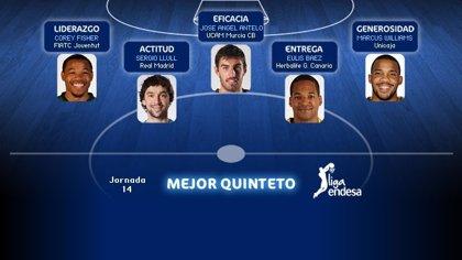 Baloncesto.- Fisher, Antelo, Llull, Williams y Báez, 'Mejor Quinteto' de la decimocuarta jornada
