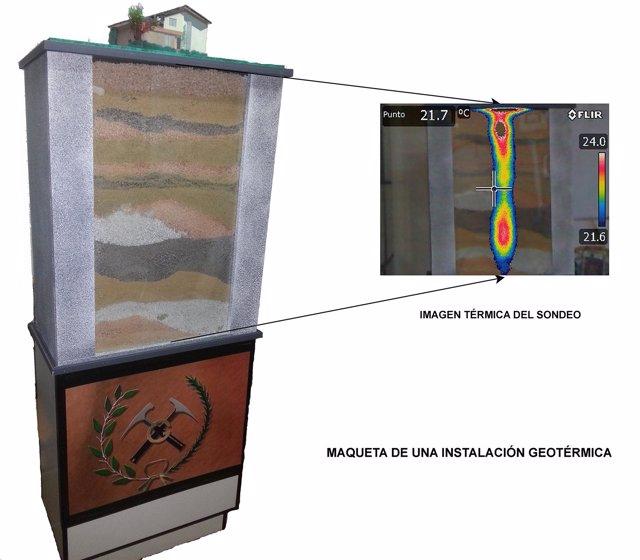 Maqueta instalación geotérmica