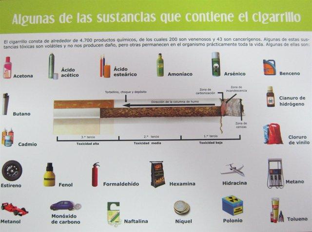 Sustancias nocivas del tabaco
