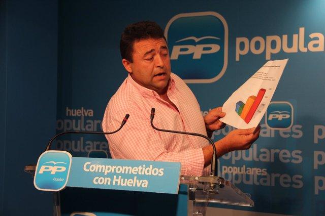 El portavoz del equipo de gobierno en Almonte, José Joaquín de la Torre (PP).