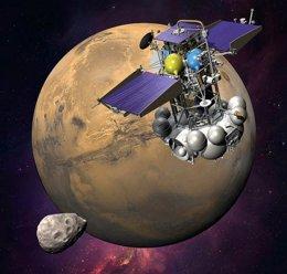 Phobos-Grunt.  Marte