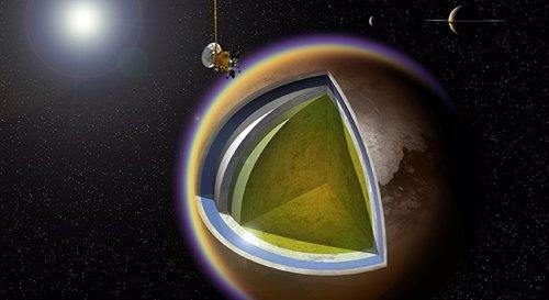 Estructura de Titán