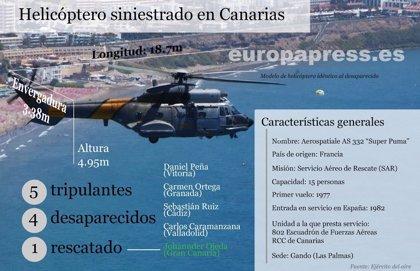 Continúa por cuarto día la búsqueda de los militares desaparecidos en el accidente del helicóptero