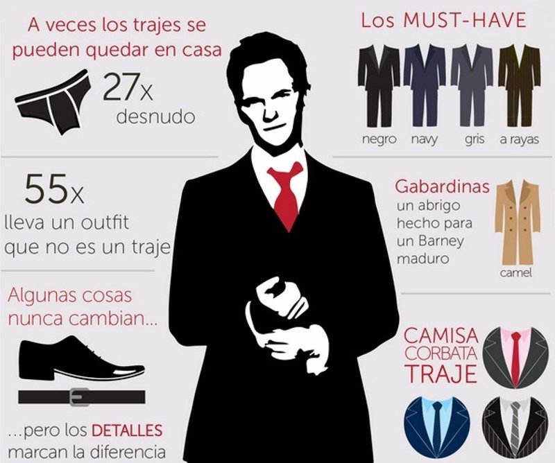 Los trajes de Barney, el gran legado de How I Met Your Mother