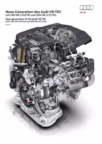 Audi desarrolla un nuevo motor diésel V6 de 3.0 litros