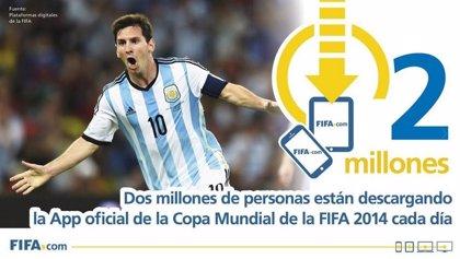 La app del Mundial de la FIFA registra 2 millones de descargas diarias