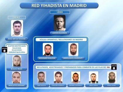 La red yihadista envió nueve terroristas a Irak y Siria