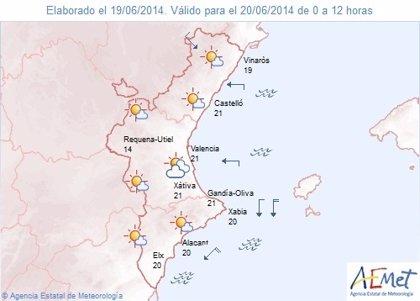 Las temperaturas máximas subirán este viernes en la Comunitat Valenciana