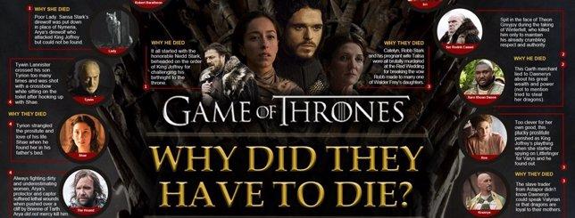 Juego de tronos: ¿Por qué tenían que morir?