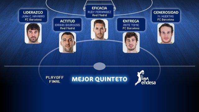 Mejor quinteto de la final de la Liga Endesa