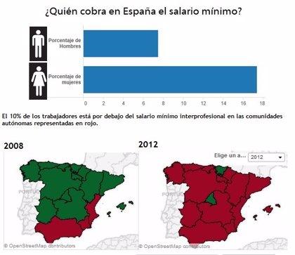 ¿Quién cobra el salario mínimo en España?