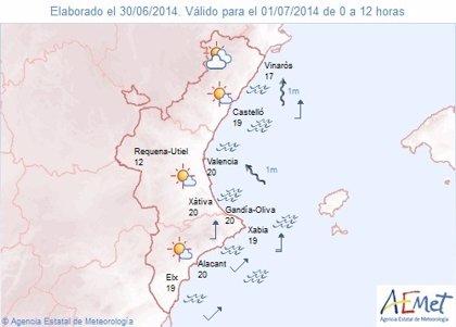 Las temperaturas máximas subirán este martes en la Comunitat Valenciana