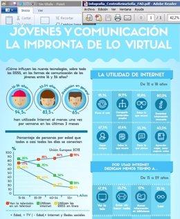 Infografía sobre redes sociales y jóvenes