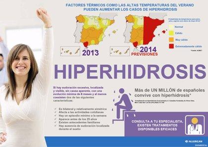 Los pacientes con hiperhidrosis sudan de cuatro a cinco veces más