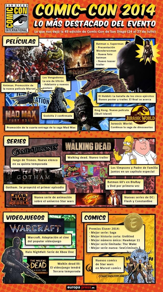 Gráfrico de la comic con san diego 2014