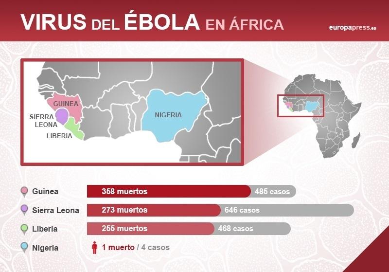 Infografía del mapa del ébola en África