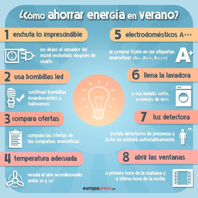 8 consejos para ahorrar energ a - Consejos para ahorrar dinero ...
