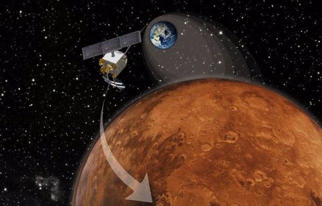 Misión india a Marte