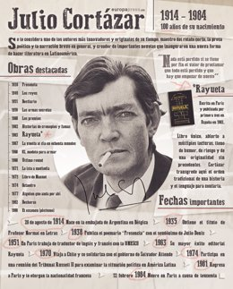 Infografía 100 años nacimiento Cortazar