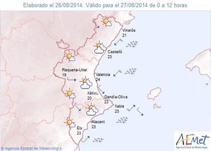 Las temperaturas bajan hoy en la Comunitat tras los 43.4ºC en Carcaixent, el registro más alto del verano en España