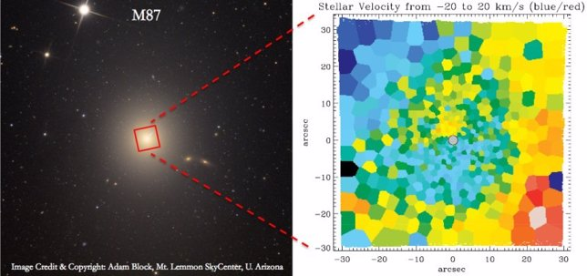 Galaxia M87