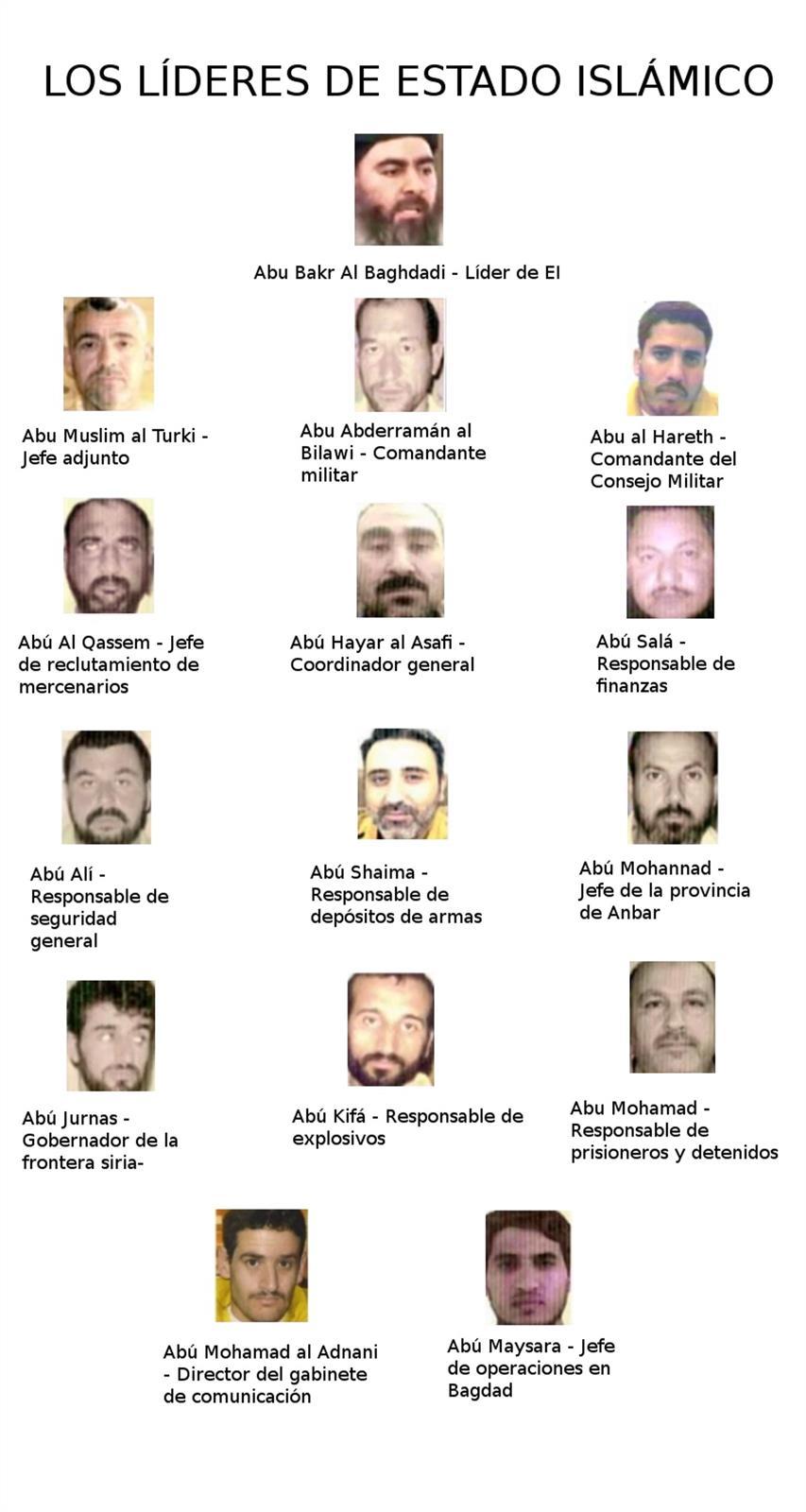 Tabla de líderes de Estado Islámico