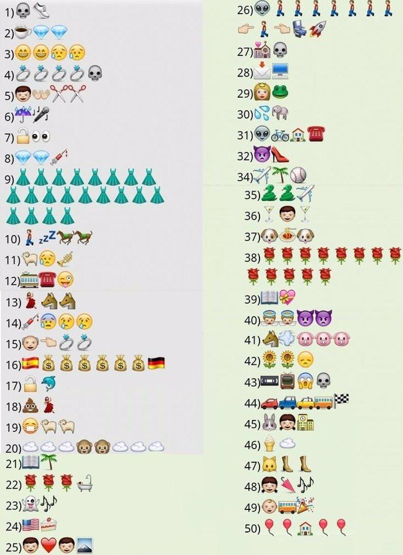 Adivinarias Las 50 Peliculas Que Se Esconden En Los Emoticonos De